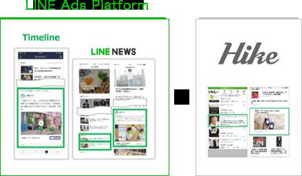 LINE広告の例